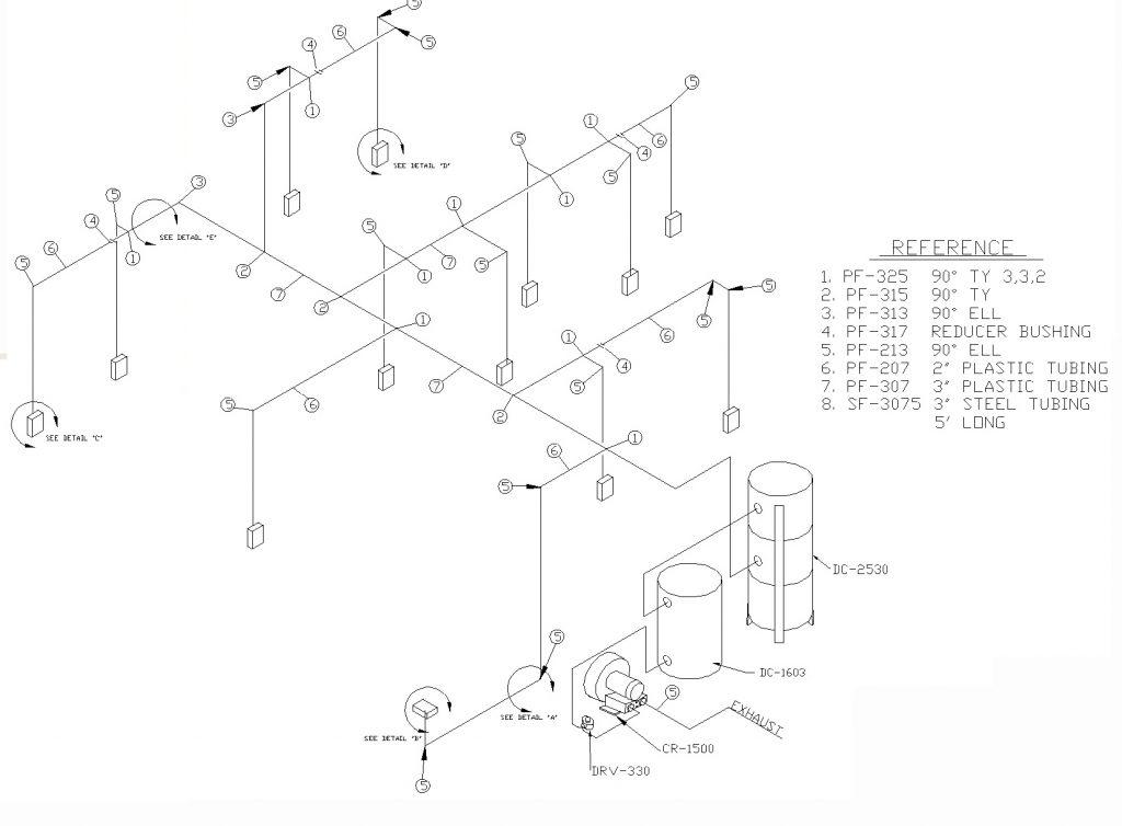 Commercial Vacuum System Design