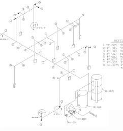 piping and tubing layout legend inlet valves x inlet valves selected for calculation a b and c three inlet valve locations have been selected for  [ 1677 x 1240 Pixel ]
