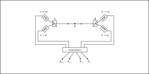 COMPLETED QUANTUM MECHANICAL THEORY (CQMT)
