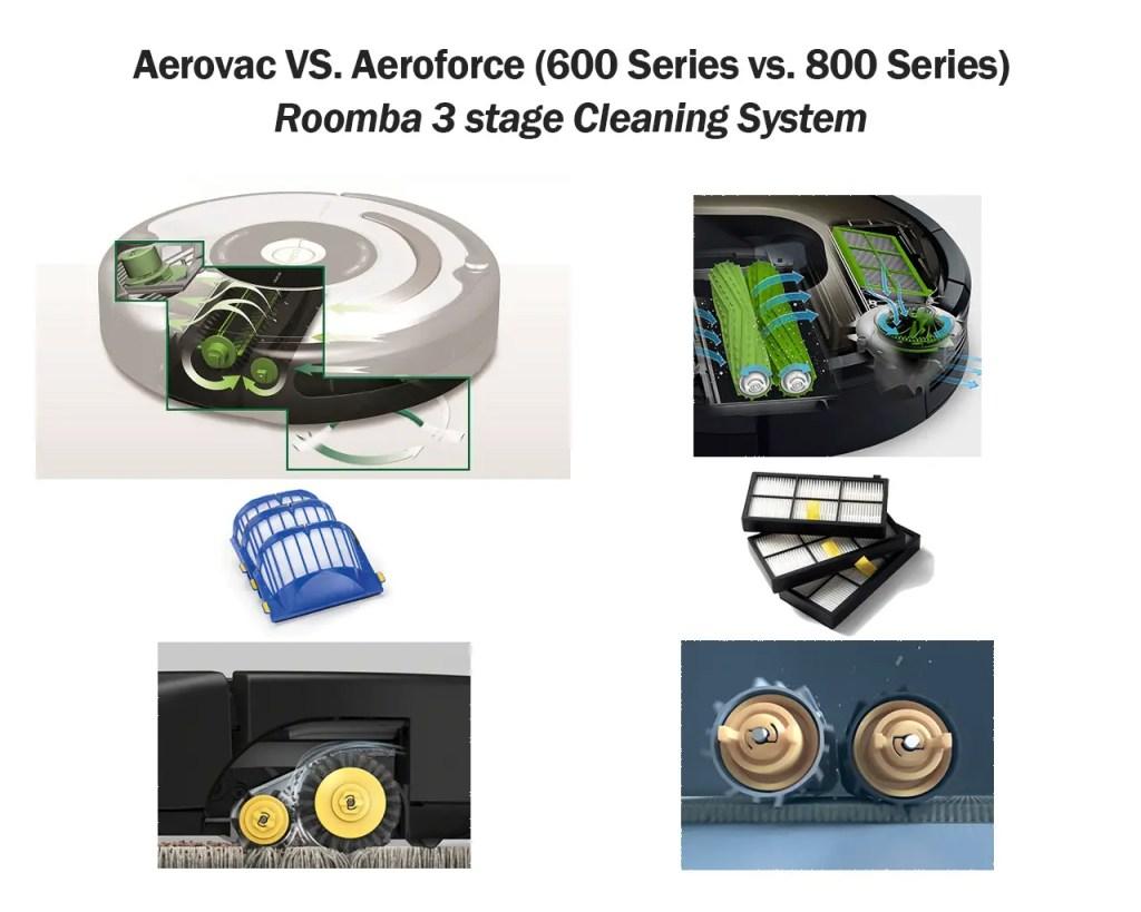 iRobot Roomba 600 Series vs  800 Series - 675, 690, 805, 890