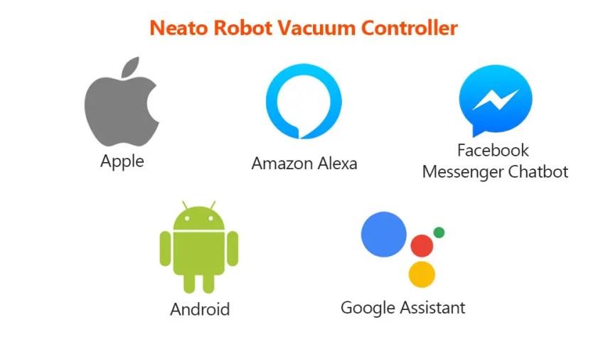 Neato Robot Vacuum Controller