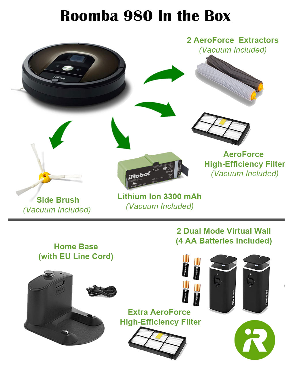 roomba 980 in the box