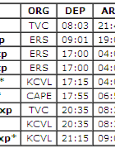 And here is the imaginary timetable also trains from bangalore to kerala in an alternate universe  vadakkus rh
