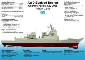 AWD Evolved Design