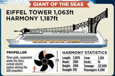 datos-impresionantes-buque-lujoso