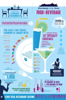 low_1463672051_HM-f-and-b-infographicng