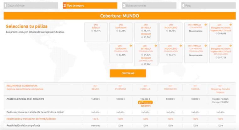 Simulación de contratación de un seguro de viaje en la web de IATI