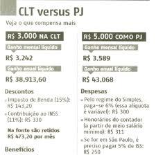 PJ ou CLT