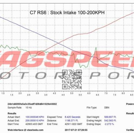 AUDI RS6 C7 – Sistema de admisión de carbono Eventuri