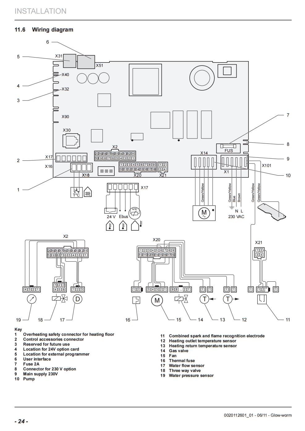 Miele B3 4 Water Flow Meter Wiring Diagram.Water Meter