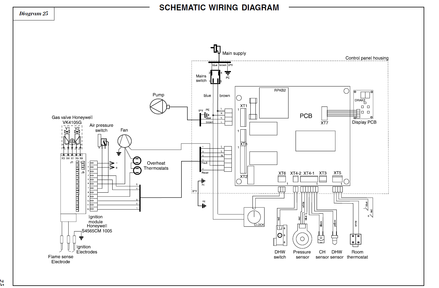 common central air wiring diagrams