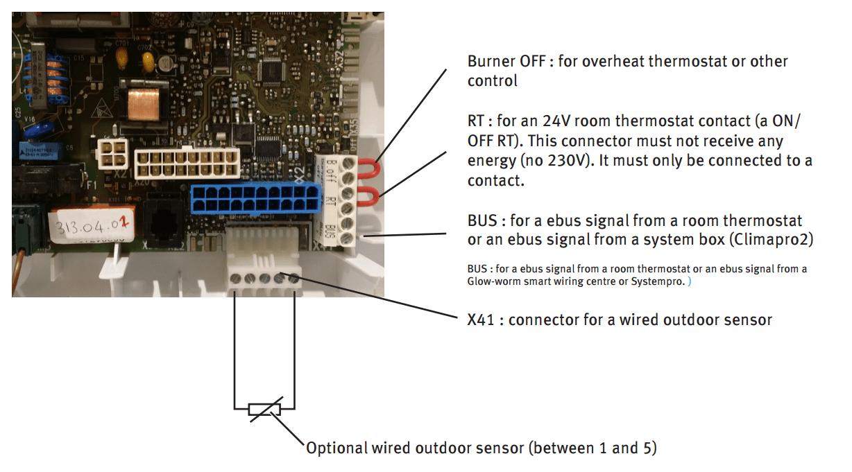 Stove Burners Wiring Harness Wiring Diagram Wiring Schematics