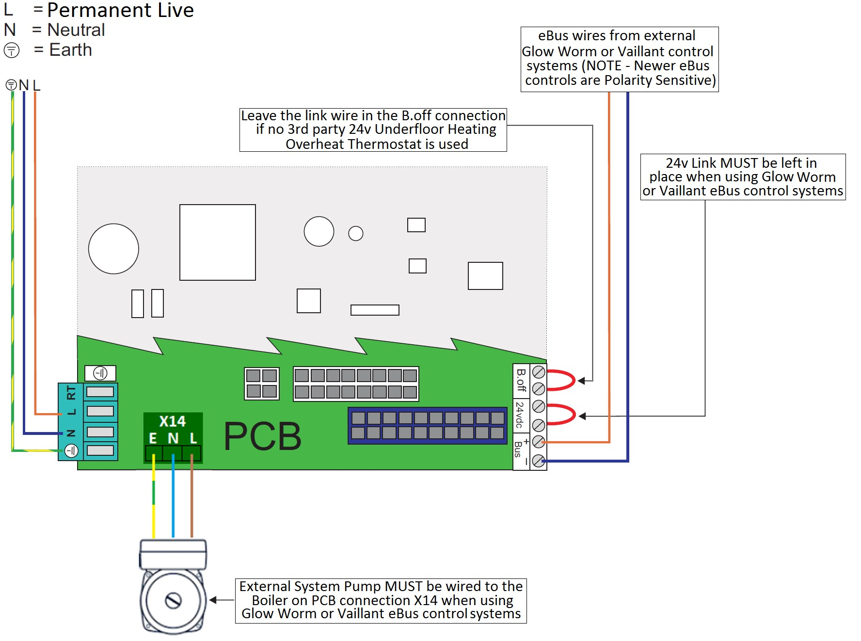 underfloor heating wiring diagram combi boiler the cask of amontillado story ask vaillant domestic boilers