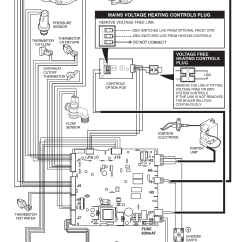 Manrose Bathroom Extractor Fan Wiring Diagram 1996 Civic Radio Pedestal Imageresizertool Com