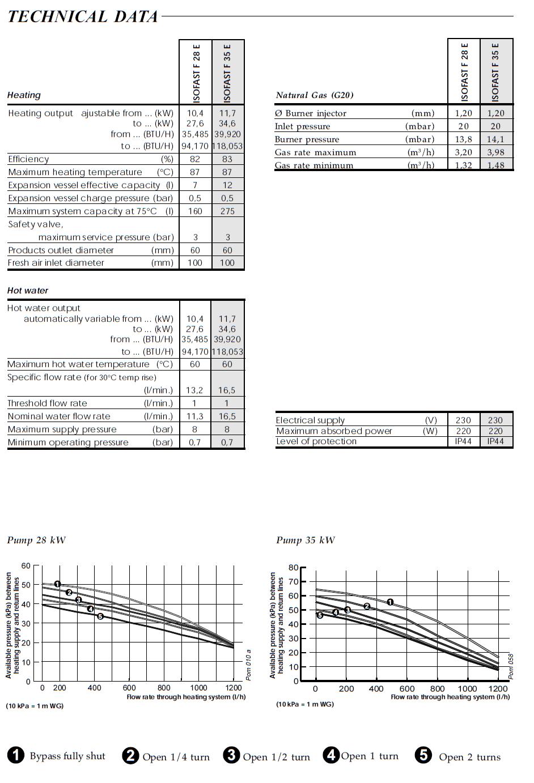 Renault Master Wiring Diagram Schemes. Renault. Auto