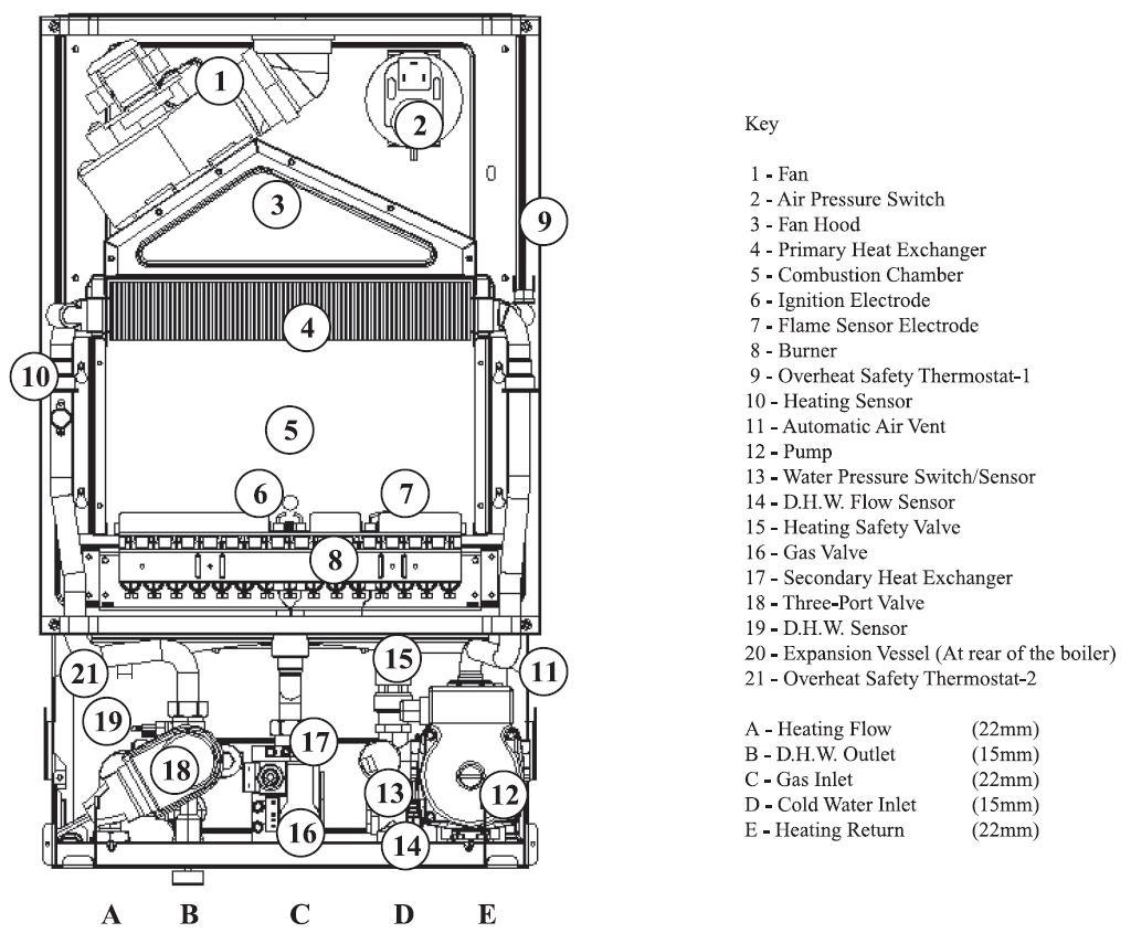 Heatline Vizo 24 Manual