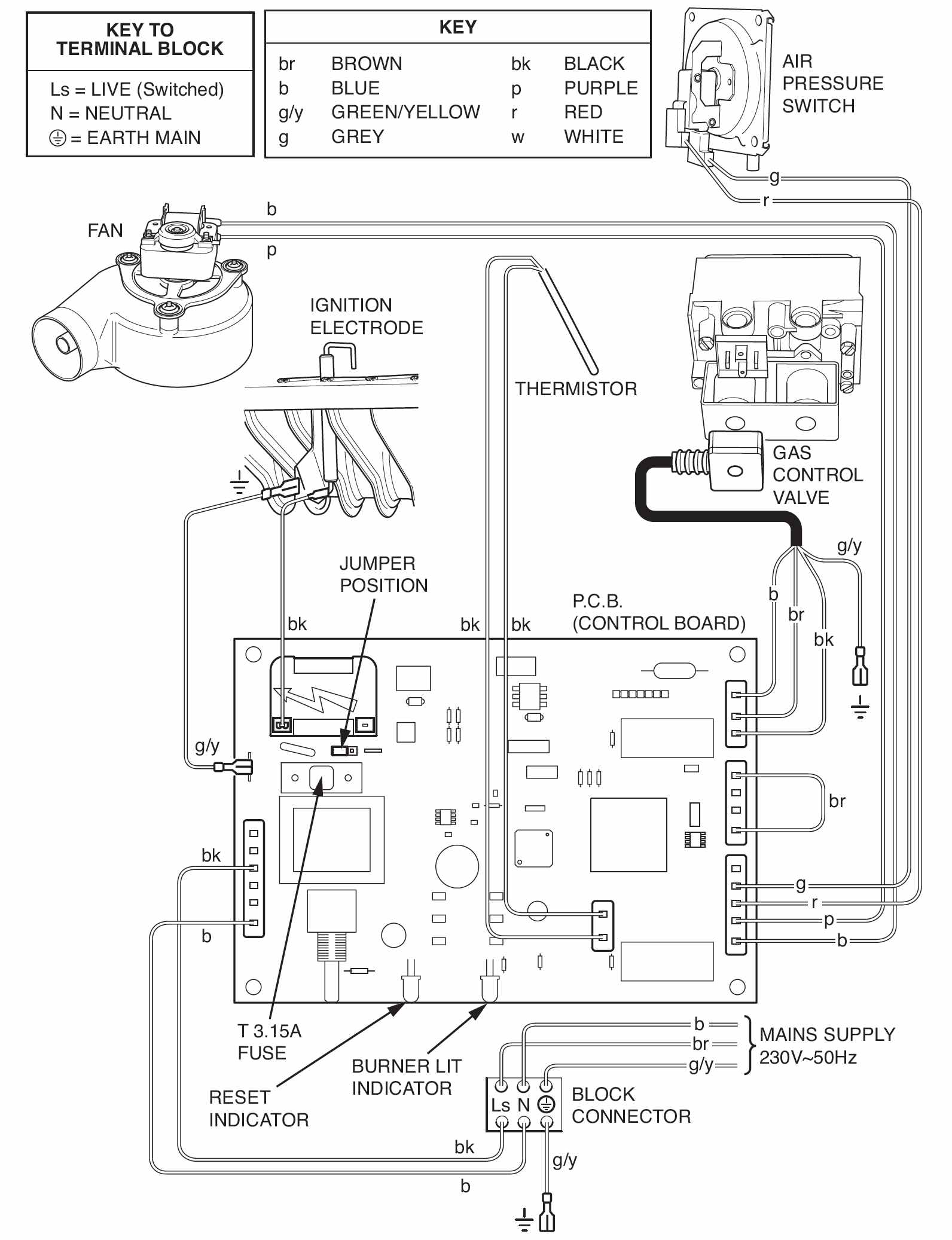 hight resolution of  hideaway 40bff 60bff 80bff schematic wiring diagram pijnenburg ritter pcb versions