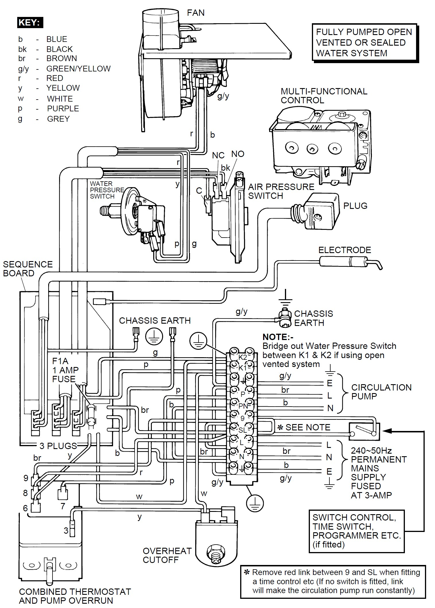 c plan wiring diagram with pump overrun single line in power system ask glow worm