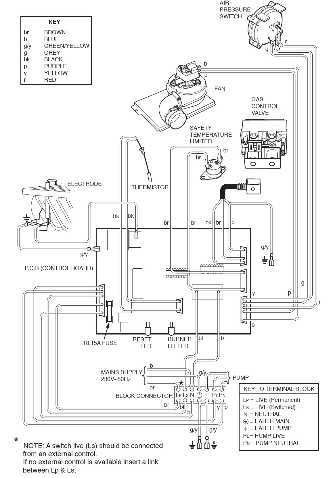wiring diagram for a pressure switch