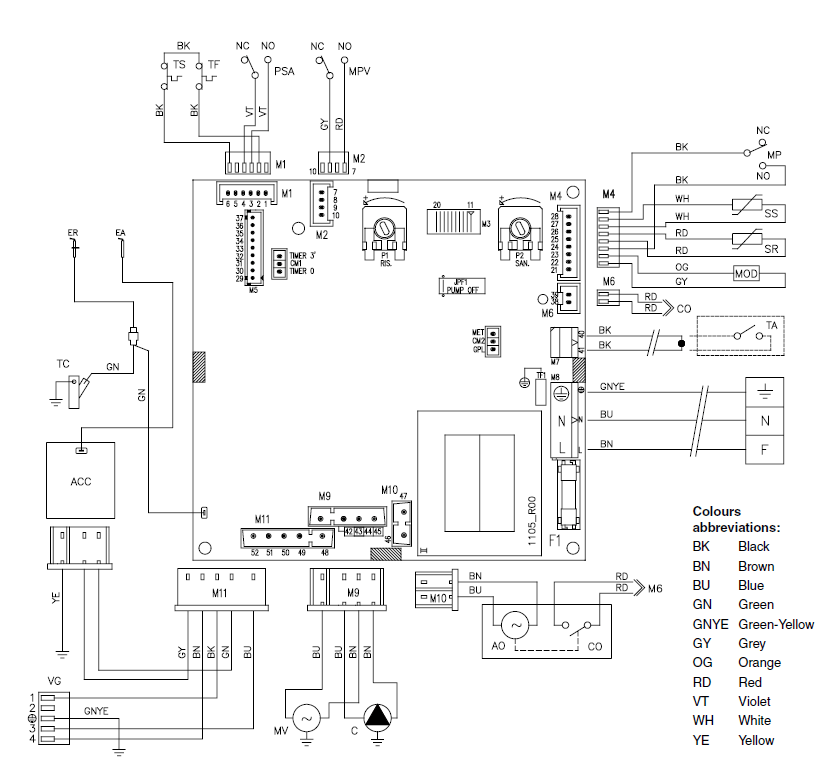 appliance wiring diagram