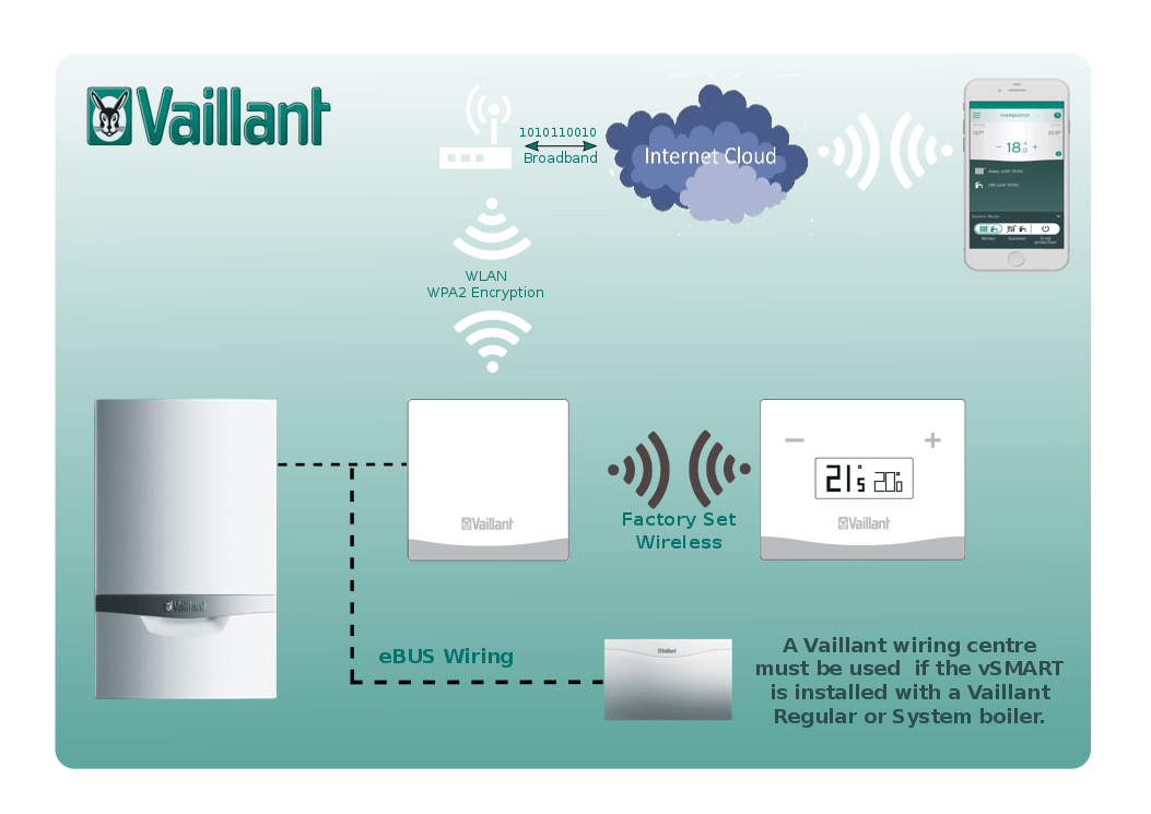 room thermostat wiring diagram sea star dissection ask vaillant   domestic boilers