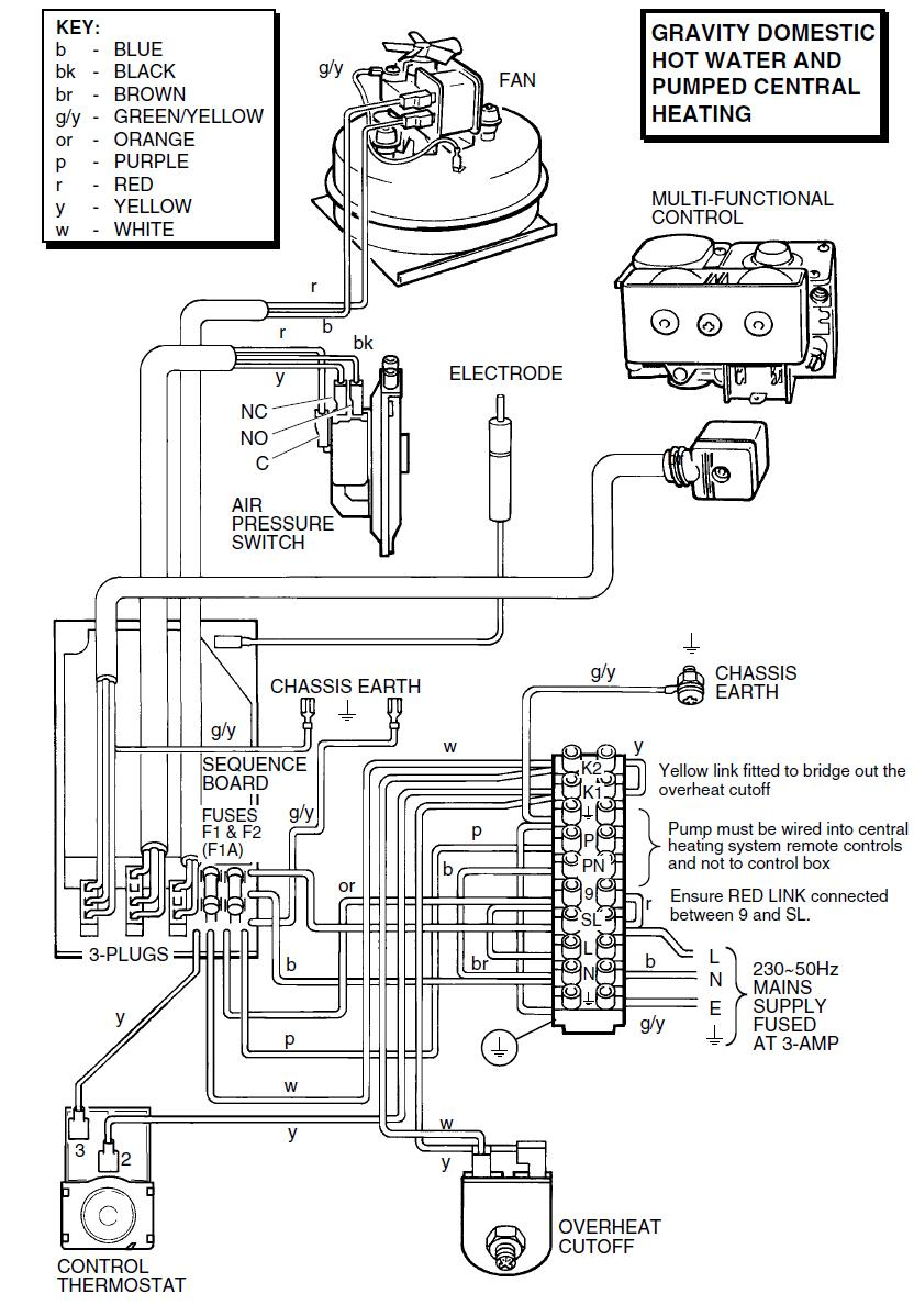 Dodge Durango Wiring Diagram Efcaviation
