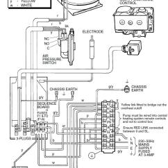 Central Heating Wiring Diagram Gravity Hot Water Albright Winch Solenoid Dodge Durango Efcaviation - Imageresizertool.com