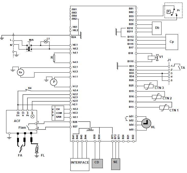 Central Air Thermostat Wiring Diagram Ask Glow Worm