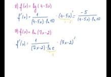 Sudėtinės funkcijos išvestinė
