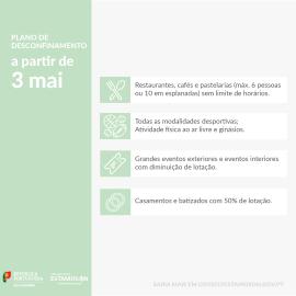 Versoepelingen corona maatregelen Portugal - regels miv 3 mei 2021