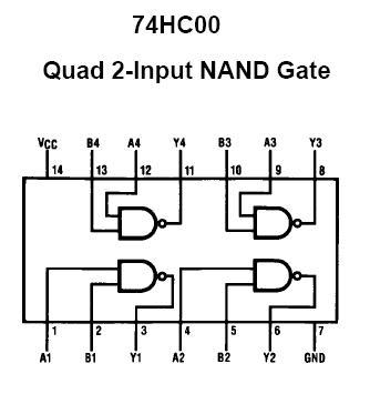 Ham Radio Power Connectors, Ham, Free Engine Image For