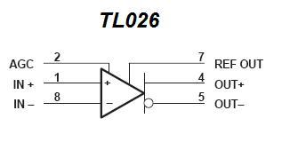 High Power Resistors With Tantalum, High, Free Engine