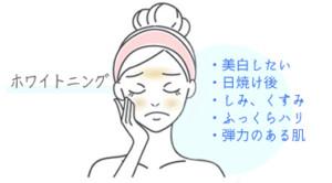 肌のホワイトニング