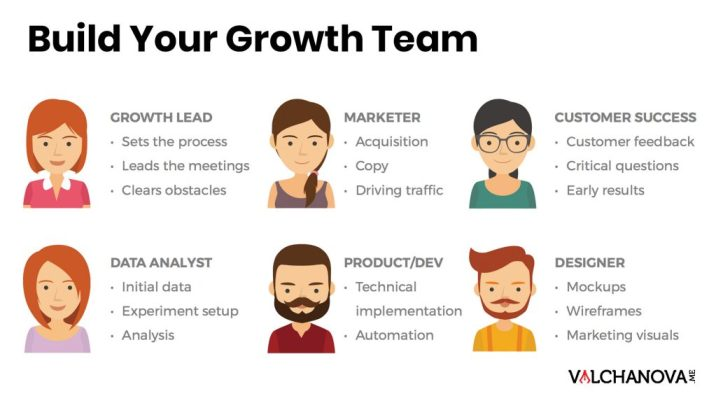 growth team overview