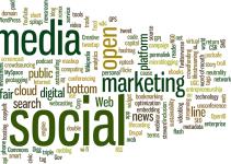 Como integrar sua mídia social com o marketing de conteúdo.