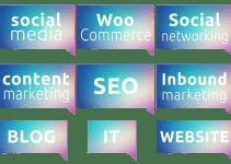 Qual é o comprimento ideal do seu conteúdo nas plataformas de mídia social.