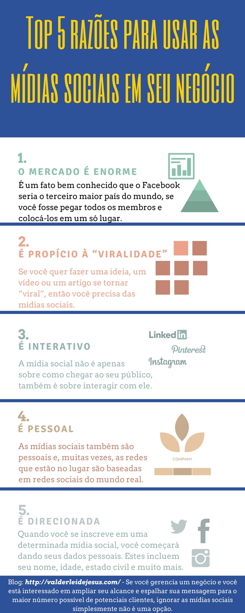 Top 5 razões para usar as mídias sociais em seu negócio