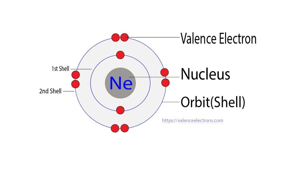 valence electrons of neon