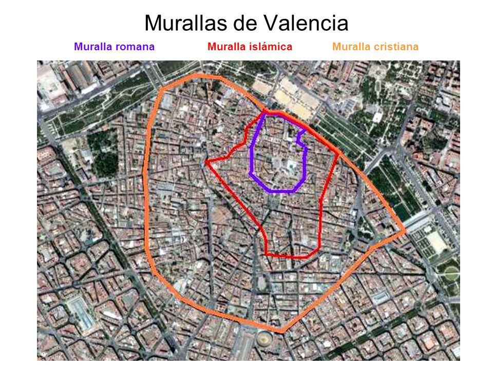 Plano aproximado de las 3 murallas de Valencia a lo largo de los siglos. Fuente: slideplayer.es
