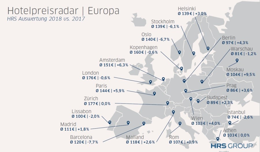 HRS_Hotel Price Radar_Europe