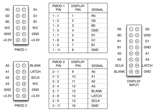 small resolution of 12 pin wire diagram led