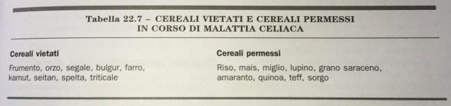 Tabella Cereali vietati e permessi per i celiaci