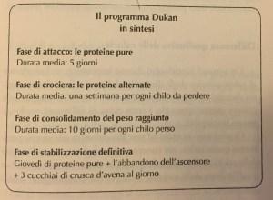regime in 4 fasi dieta Dukan