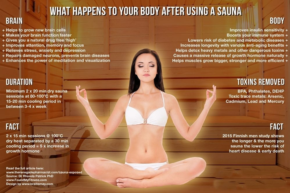 This is THE REAL Reason Why You Should A Sauna