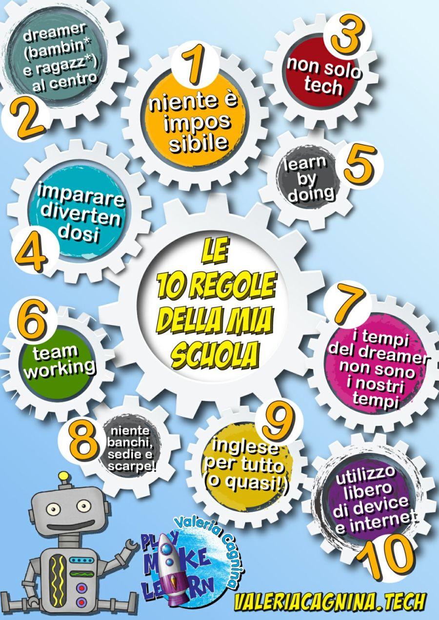 le 10 regole della mia scuola valeria cagnina