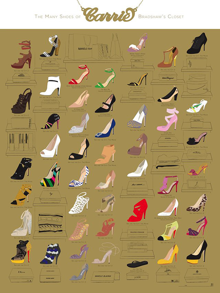 Carrie Bradshaw's Shoes || Os sapatos de Carrie Bradshaw