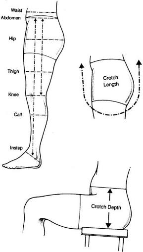 Simple female trouser tutorial. Making trousers is one of