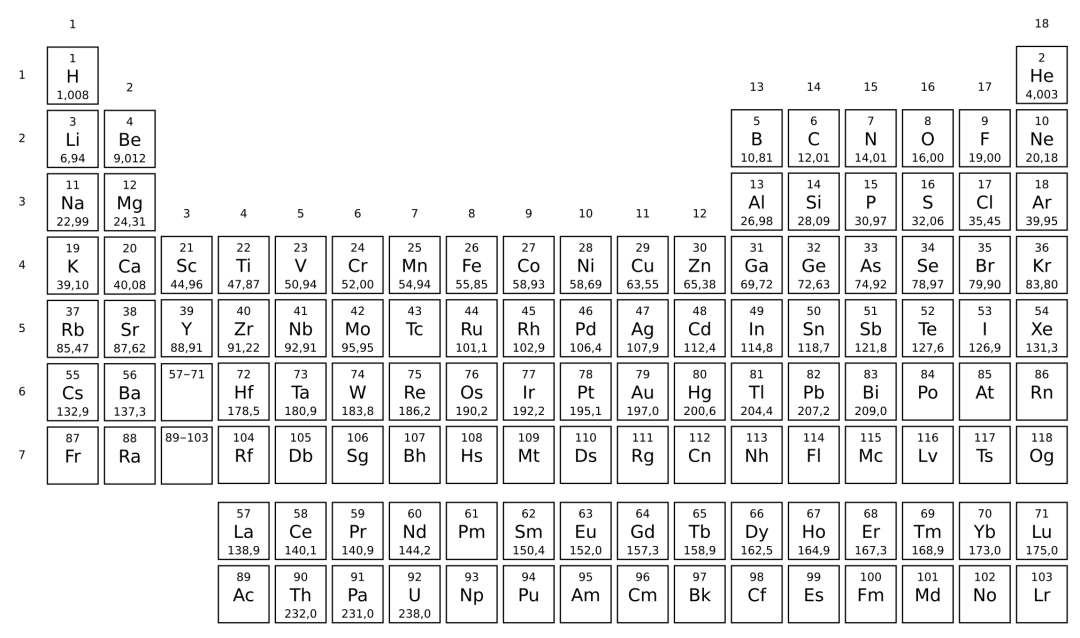 Perinteinen kapea, mustavalkoinen jaksollinen järjestelmä, jossa on alkuaineiden järjestysluvut, kemialliset merkit ja nelinumeroiset atomipainot.