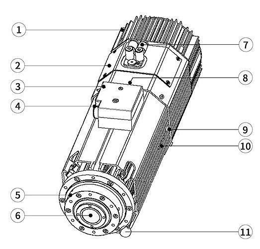 CNC Spindle & Inverters: GDL70-24Z-9
