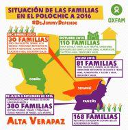 OxfamFamiliasPolochic2016